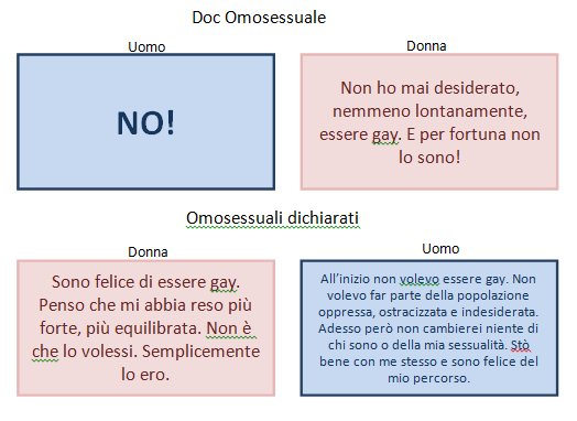 Doc omosessuale 5