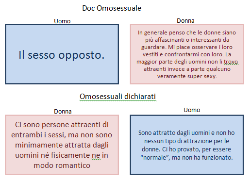Doc omosessuale 7